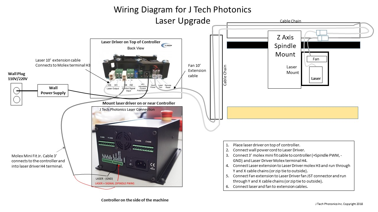 X Carve Upgrade J Tech Photonics Inc Pwm Wiring Diagram Here Is The For Newer Machine